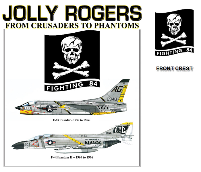 Jolly Rogers Transition - F-8 to F-4
