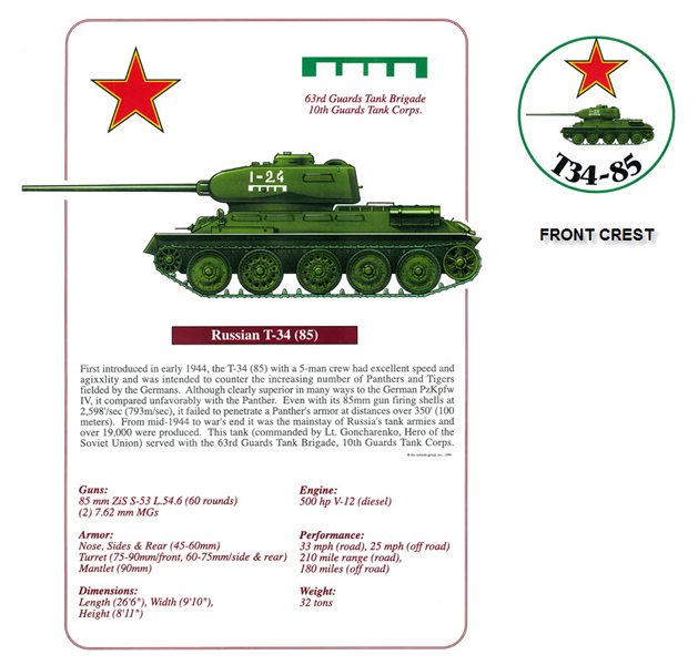 Russian T-34 (85mm gun) Tank