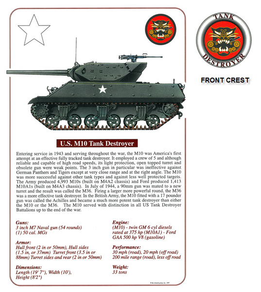 US M-10 Tank Destroyer